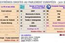 Europe: difficiles marchandages pour Marine Le Pen