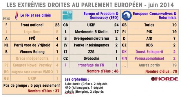 ED_Parlement_européen_2014