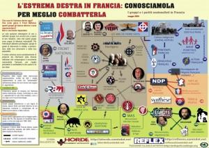 schéma_italien