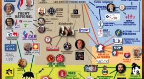 Cartographie de l'extrême droite française (mise à jour 2015)