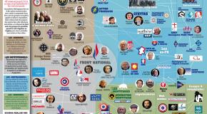Cartographie de l'extrême droite