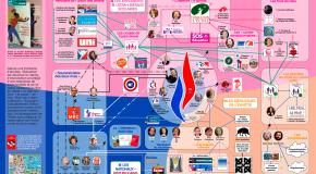 Cartographie d'une nébuleuse réactionnaire à l'assaut de l'école