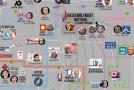 cartographie de l'extrême droite française (printemps 2018)