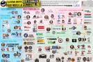 Cartographie de l'extrême droite française : version janvier 2019
