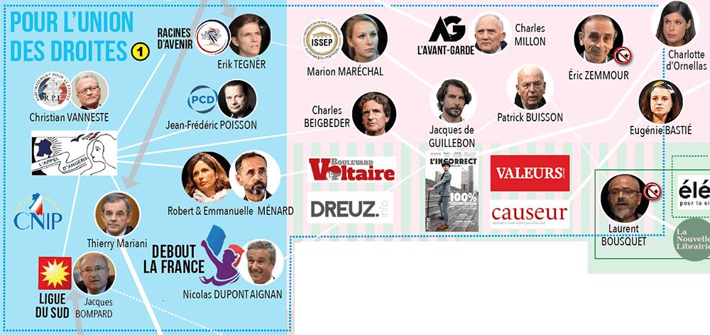 https://lahorde.samizdat.net/wp-content/uploads/2019/01/union-des-droites-min-copie.png
