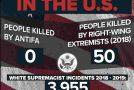 Sur le bannissement par Facebook de pages anarchistes et antifascistes et la censure digitale qui vient